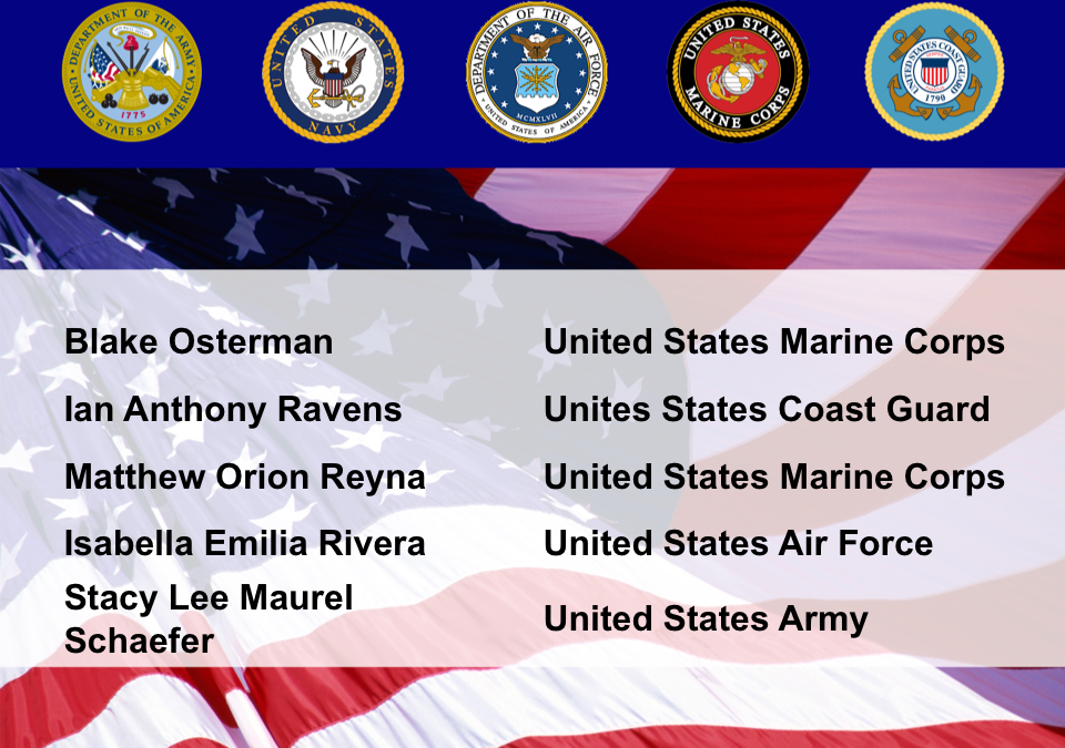 Names who joined military